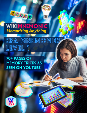 CFA Level 1 Mnemonics eBook.png