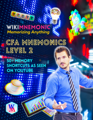 CFA Level 2 Mnemonics eBook.png